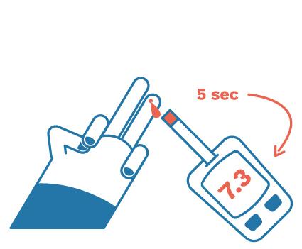 Houd het bloed tegen de teststrip